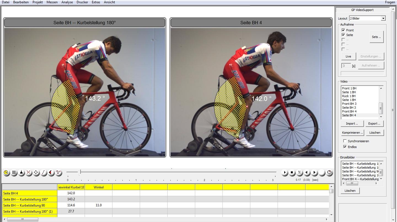Motion Analysis – gebioMized