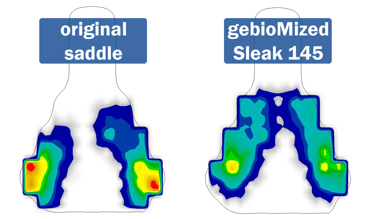 Example: Pressure mapping of the original saddle vs. gebioMized Sleak